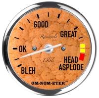 meter-bleh-ok