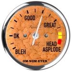 meter-good-great