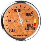 meter-good