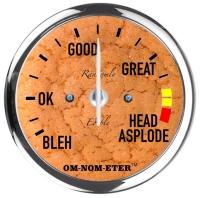 meter-good+
