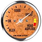 meter-great