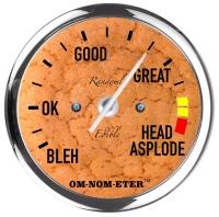meter-great-