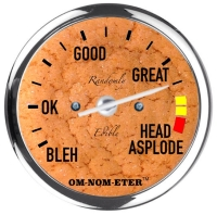 meter-great+